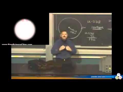 The Politics of Physics - Uranium, Bombs and Iran - Part 1