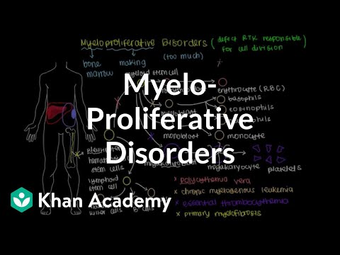 What are myeloproliferative disorders? | Hematologic System Diseases | NCLEX-RN | Khan Academy