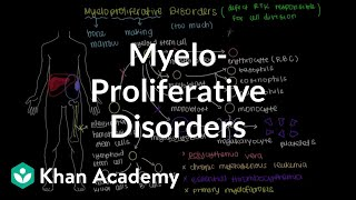 What are myeloproliferative disorders?