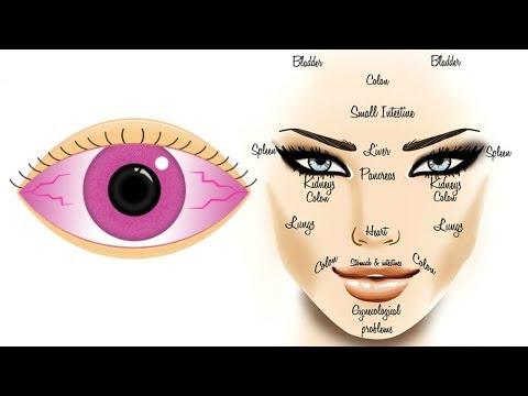 Cititul pe față. Ce spun trăsăturile feței despre caracter și viață. Vei fi curios să afli