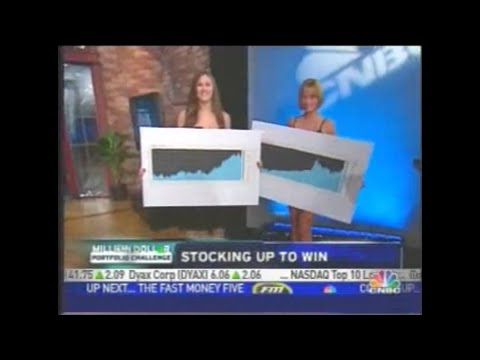 Timothy Sykes Brings Female Models on CNBC