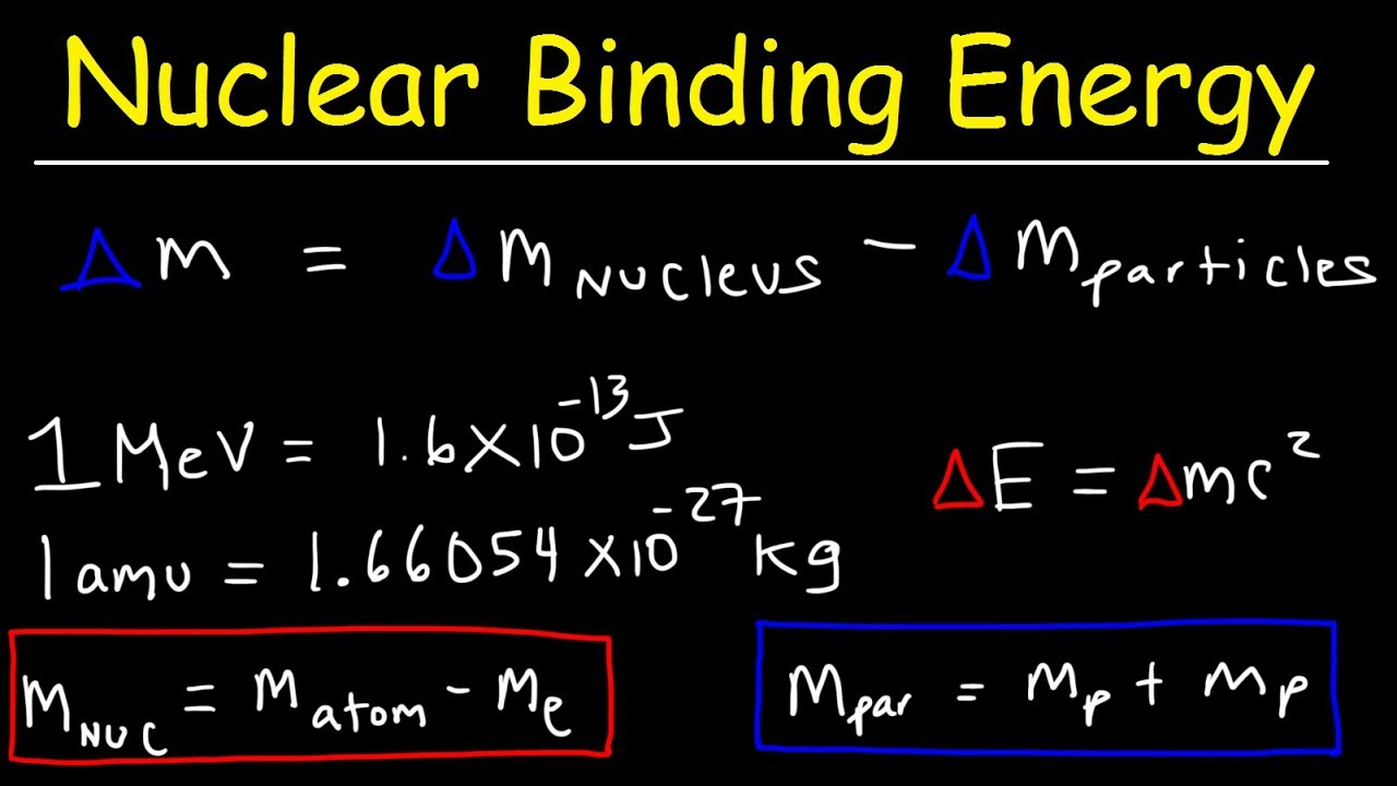 Nuclear Binding Energy Per Nucleon Mass Defect Problems Nuclear