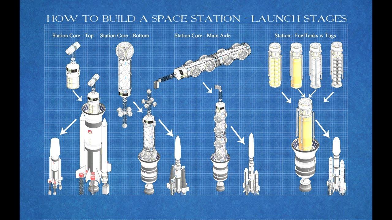 spacecraft how to build - photo #34
