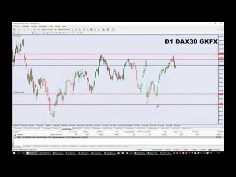 Session de Trading Intraday sur le DAX / Euro Stoxx 50 du 03/08/2016