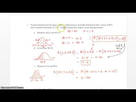 The Normal Distribution part 1 confidence intervals