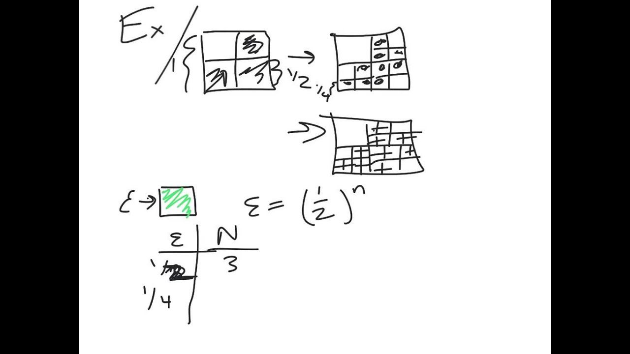 hight resolution of box dimension