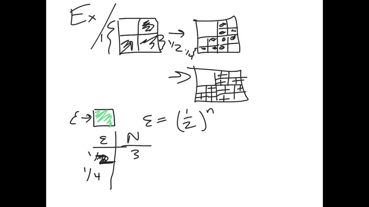 small resolution of box dimension