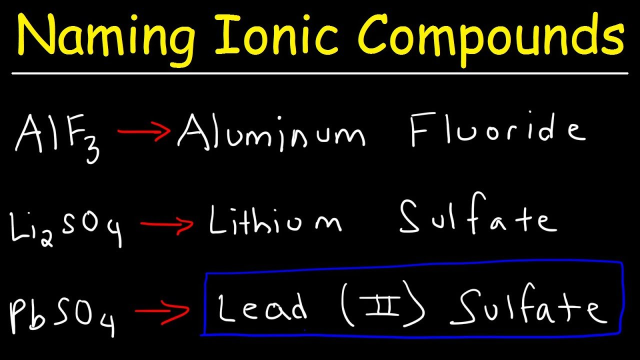 How To Name Ionic Compounds With Transition Metals Youtube
