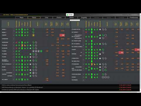 inVIEW IOT Industrial Platform