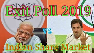 Exit Poll 2019 vs Indian Share Market