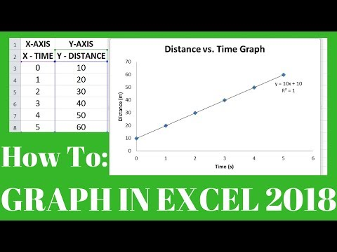 How To Make A Graph In Microsoft Excel