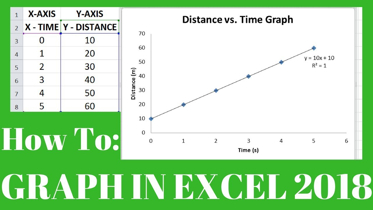 How To Make A Graph In Microsoft Excel Youtube