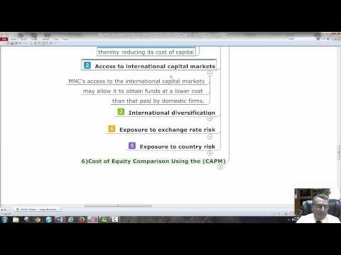 Fin225  Chapter 17 Multinational Cost of Capital and Capital Structure Mind Map Dr Geo