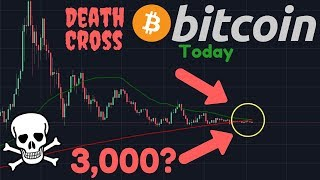 Bitcoin DEATH Cross, $3,000 Incoming?!