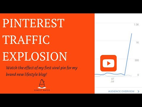 0a1afbacad10 My Pinterest Traffic Explosion (A Viral Pin For My New Lifestyle Blog)