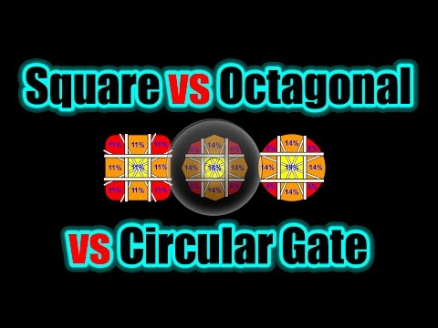 Square vs Octagonal vs Circular Gate