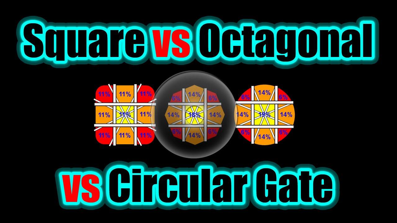 Square Vs Octagonal Vs Circular Gate Funnydog Tv