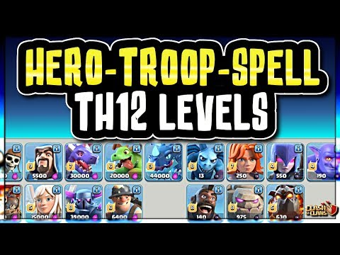 NEW TROOP, HERO and SPELL LEVELS | TH12 ATTACKS IN ACTION | Clash of Clans TH12 Update