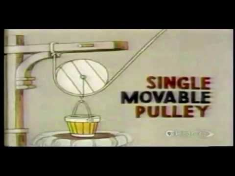 Mechanical Advantages of Pulleys