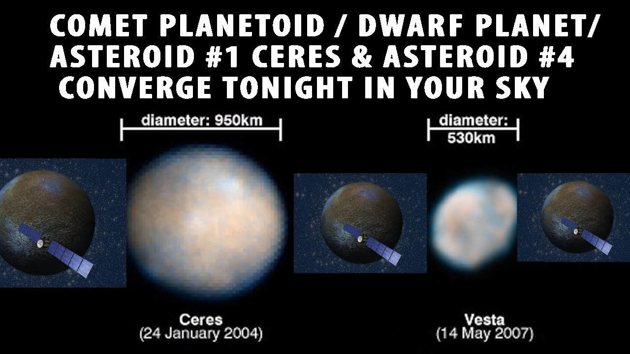 Monster Comet/Dwarf Planet Asteroid #1 CERES & Asteroid #4 ...