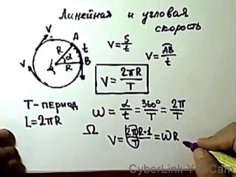 Как угловую скорость перевести в линейную