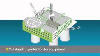 Schneider Electric Secured Power Solution for Oil & Gas Industries