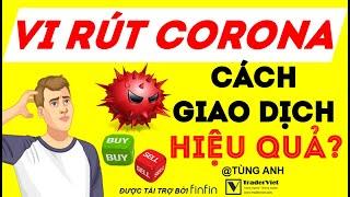 Giữa Dịch Cúm Virus Corona Nên Giao Dịch Như Thế Nào Cho Hiệu Quả?