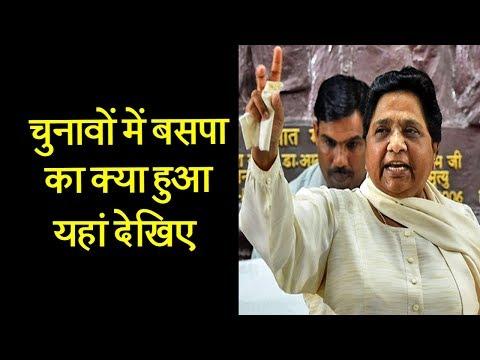 विधानसभा चुनाव में बसपा का क्या हुआ, यहां देखिए | Dalit Dastak