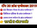 top 30 ब्रांड एंबेसडर 2019 | रट लो | brand ambassador | Current affairs | RRB NTPC | Group D | ssc