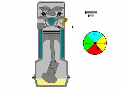 4-Cycle Piston Engine - Geometer\u0027s Sketchopad Style - YouTube