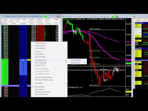 Todd's Trading Tips-$637.50 In Profits Trading E-Mini S&P 500 Futures-1-12-2015