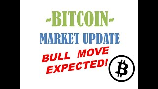 Bitcoin HAS A MODERATE RUN UP IN THE CHARTS - Alts will follow Higher Targets to be Hit!