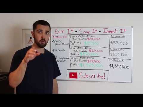How To Make A MILLION Dollars With Just $100 Per Month Using Compounded Interest