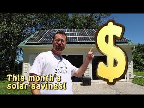 Monthly Solar Savings (June 2018)