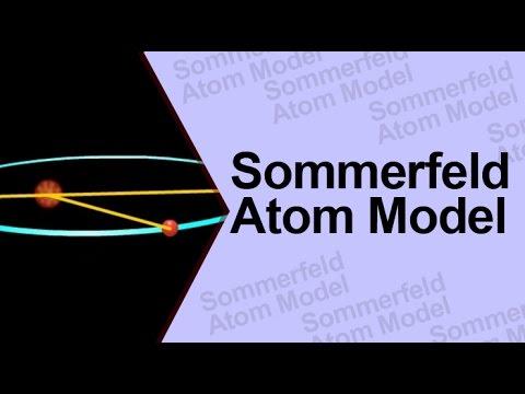 Sommerfeld Atom Model