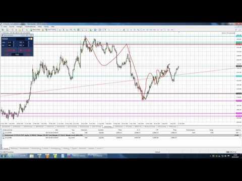 Daytrading mit Jochen Schmidt: DAX, Dow, EURUSD - Forex & CFDs live - 28.03.2017