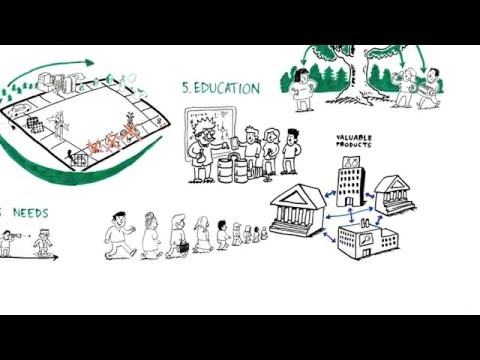 ERIFORE – European Research Infrastructure for Circular Forest Bioeconomy