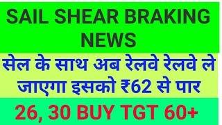 sailshare latestsharemarketnews SA L H aga agt News  SA L Share Latest News  Latest Share Market