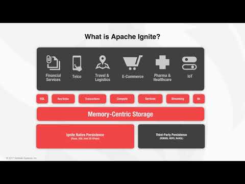 Getting Started with Apache® Ignite™ as a Distributed Database