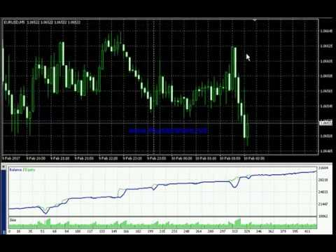 PROFITABLE TRADING EXPERT ADVISOR TESTED STRATEGY IN MT4