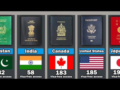 These Are The Most Powerful Passports In The World (2020) -