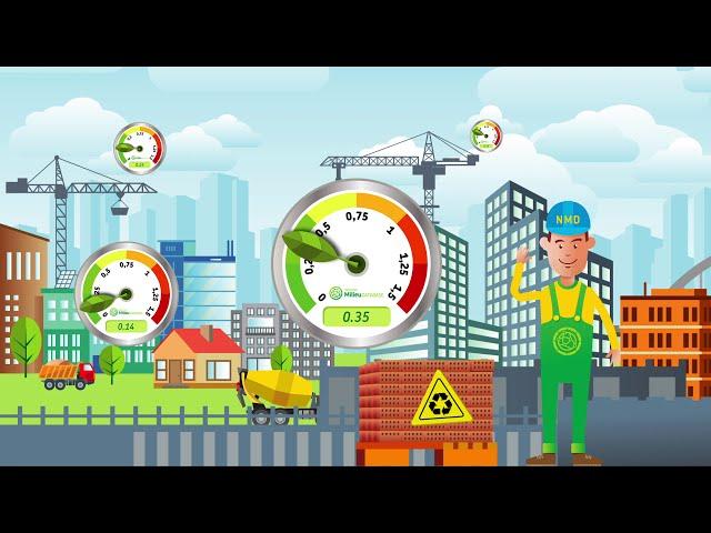 Wat doet de Nationale Milieudatabase?