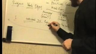 Урок английского. Порядок слов в повествовательном предложении