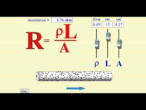 Electrical resistance and conductance