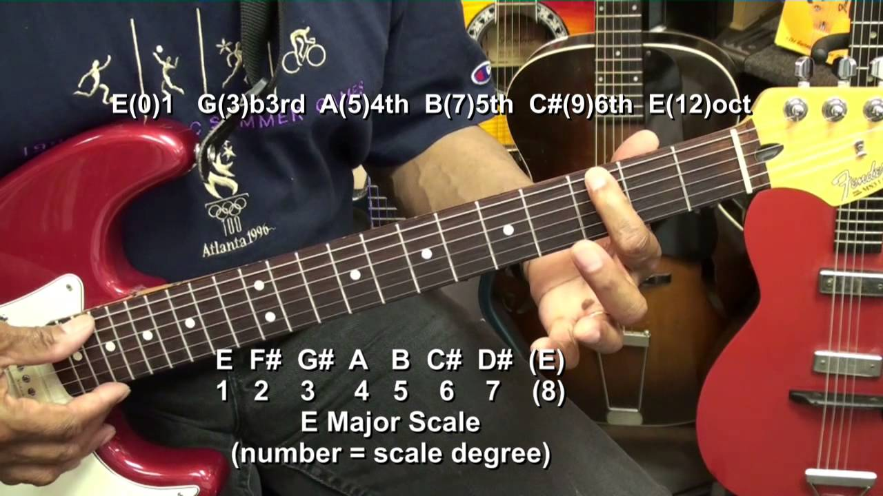 What Does Fret Mean : guitar fret markers what are the dots for tutorial lesson ericblackmonmusichd youtube ~ Hamham.info Haus und Dekorationen