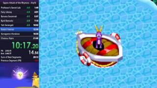 Spyro: Attack of the Rhynocs Any% [WR] - 20:32