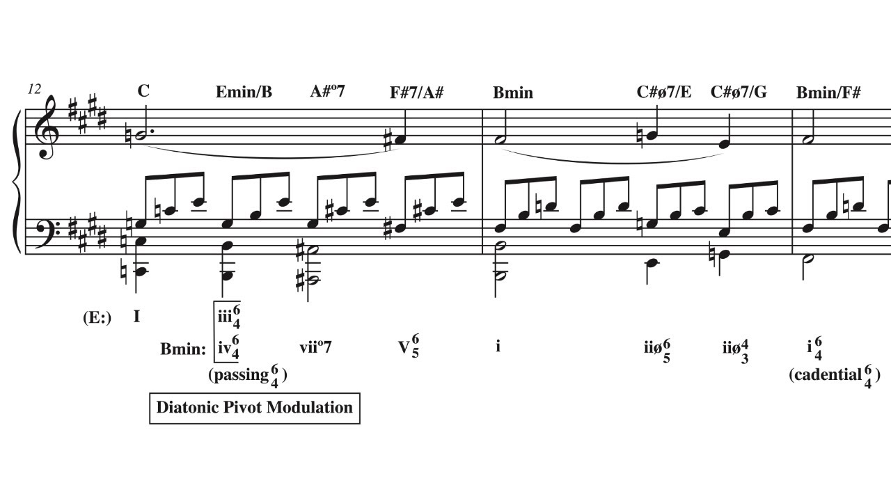 Harmonic Analysis Beethoven Moonlight Sonata Chords