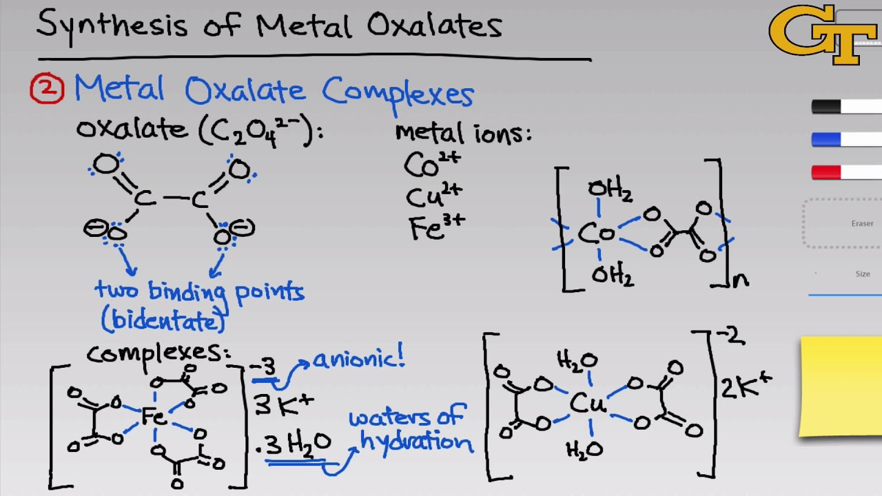preparation of ferrous oxalate
