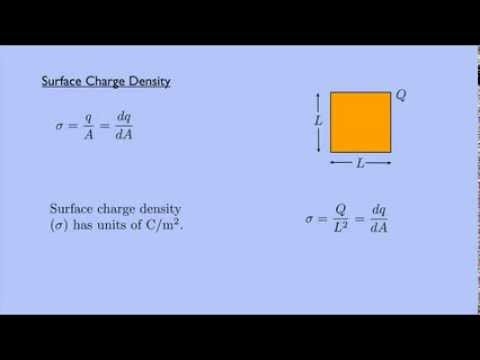 (Electricity and Magnetism 1) Charge Density