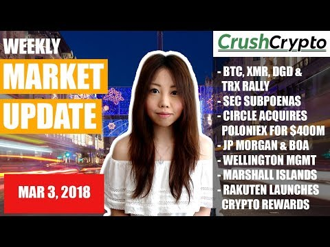 Weekly Update: SEC / Poloniex / JP Morgan / BoA / Wellington / Marshall Islands / Rakuten